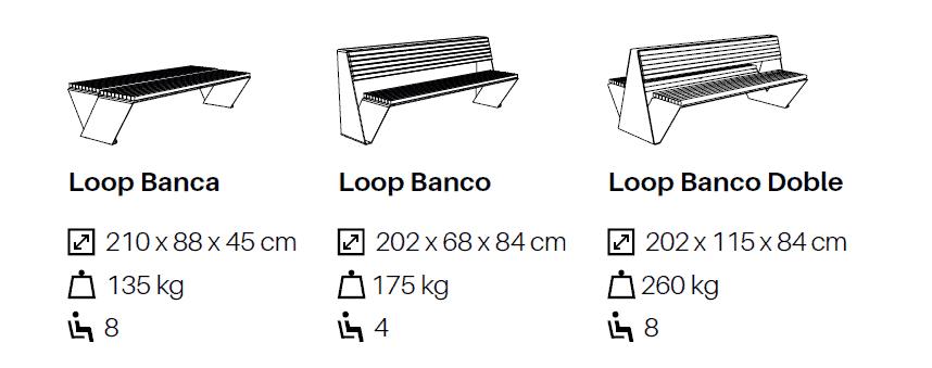 loop wymiary